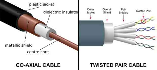 twisted pair and co-axial cables