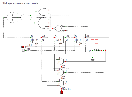 3-bit synchronous up-down counter