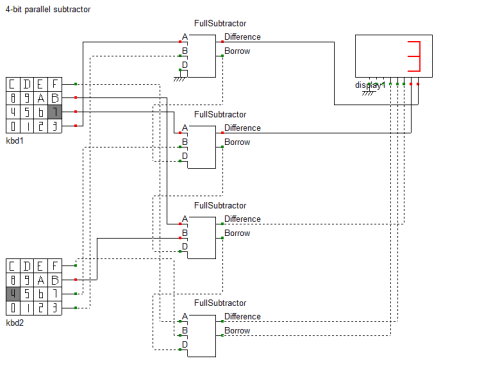 4-bit parallel subtractor