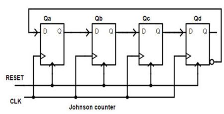 Johnson-Ring-Counter-FINAL