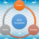 GST Simplification through ERP