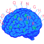 Speech Synthesis through Brain Signals