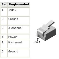 Krone Rj12 Wiring Diagram Crutchfield Diagrams For Subwoofers Connector Www Toyskids Co Ad4 Pinout To Xlr