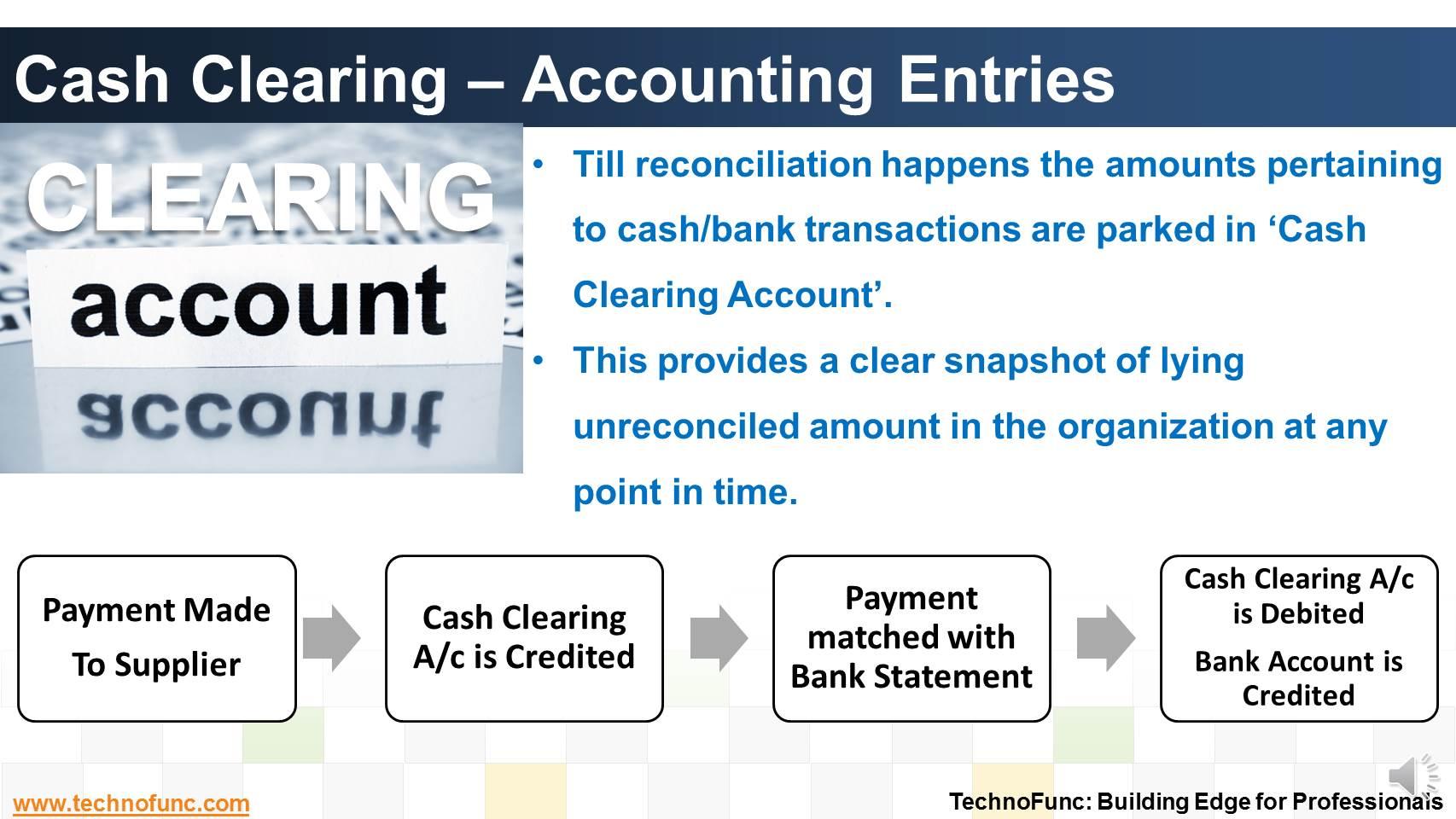 Technofunc Cash Clearing Accounting Entries