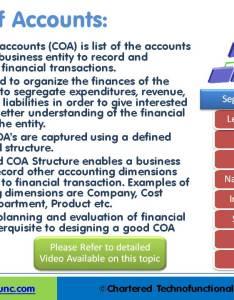 Chart of accounts also technofunc rh
