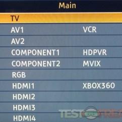 Vizio Tv Input Diagram Yamaha G29 Gas Golf Cart Wiring Button Bing