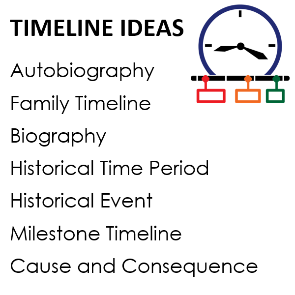 Timeline Lesson Plan, Google Slides, Microsoft Office