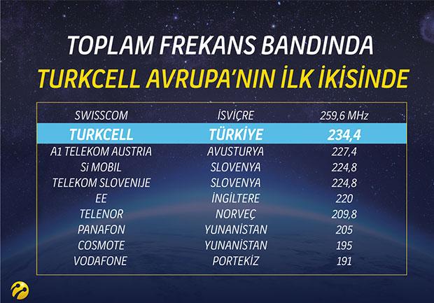 turkcell45gfiyat-2016c