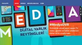 Medyanın Dijital Varlık Reytingleri açıklandı