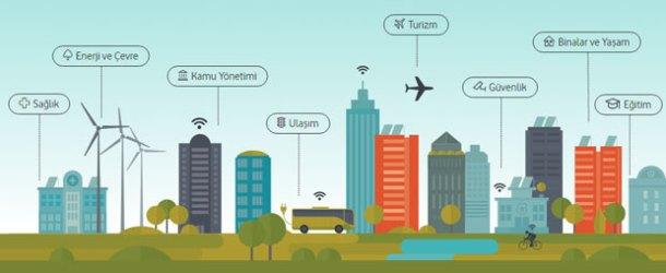 Akıllı Şehir Hareketi Vodafone'la başlıyor