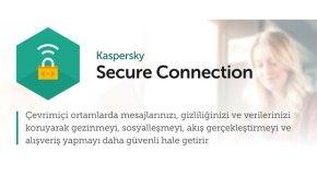 Kaspersky Lab'dan Android için ücretsiz VPN