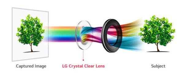 LG V30, telefon kamerasında çıtayı yükseltiyor