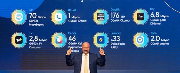 Turkcell'in fiber abone sayısı 1,3 milyona ulaştı