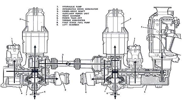 KHD T312