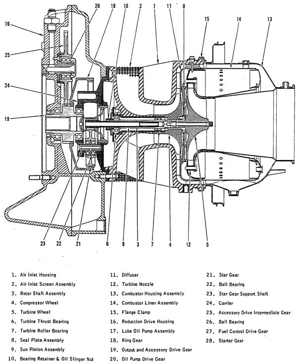 Solar T-62t-32 Manual