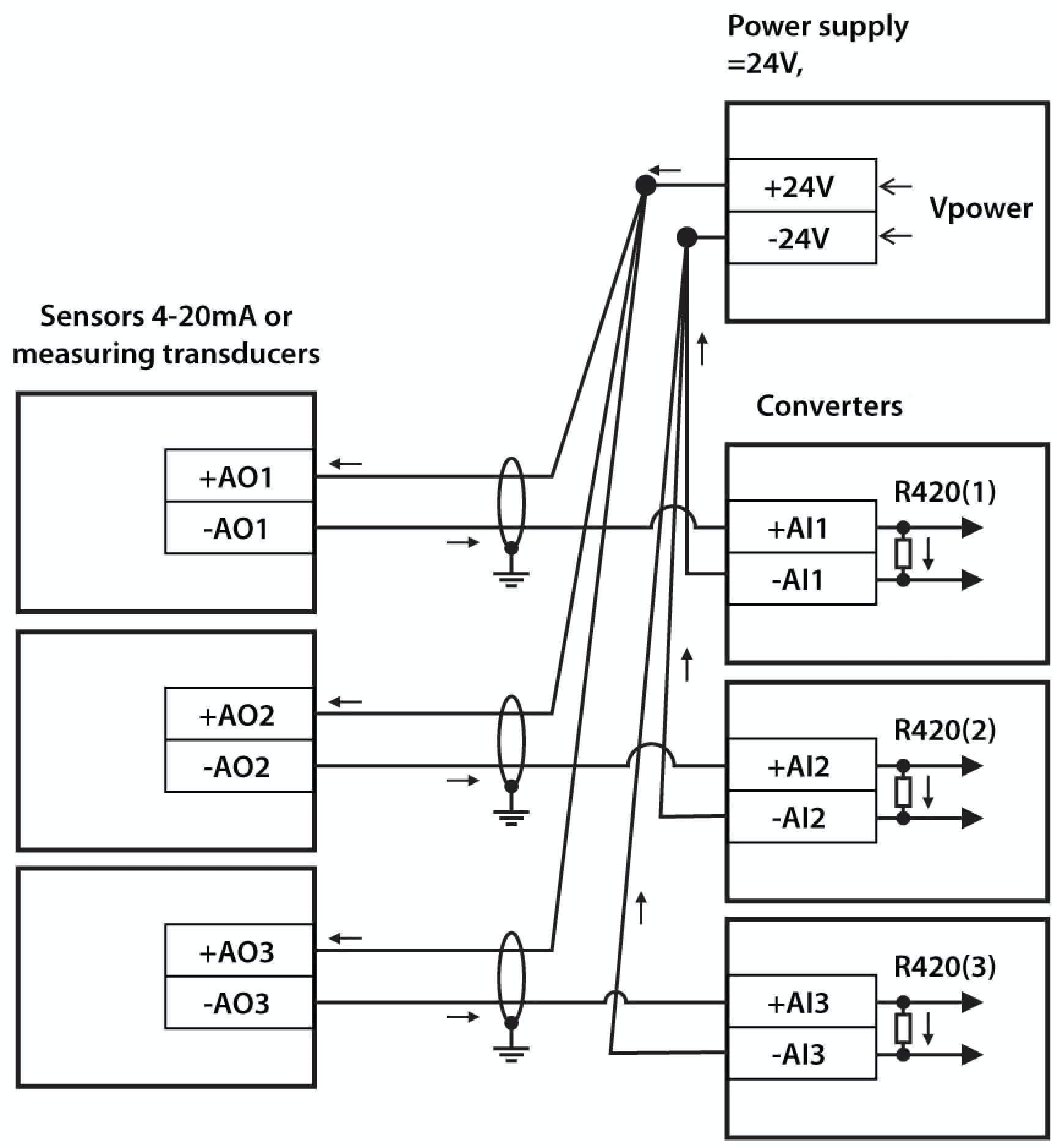 4 20 ma sensor wiring