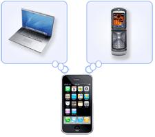 iPhone Decision