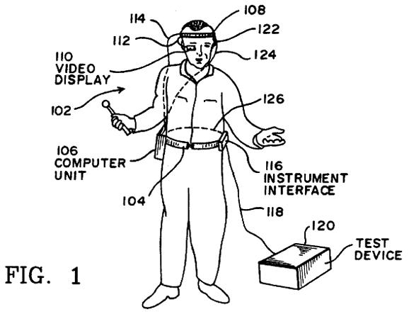 Hands-free computer