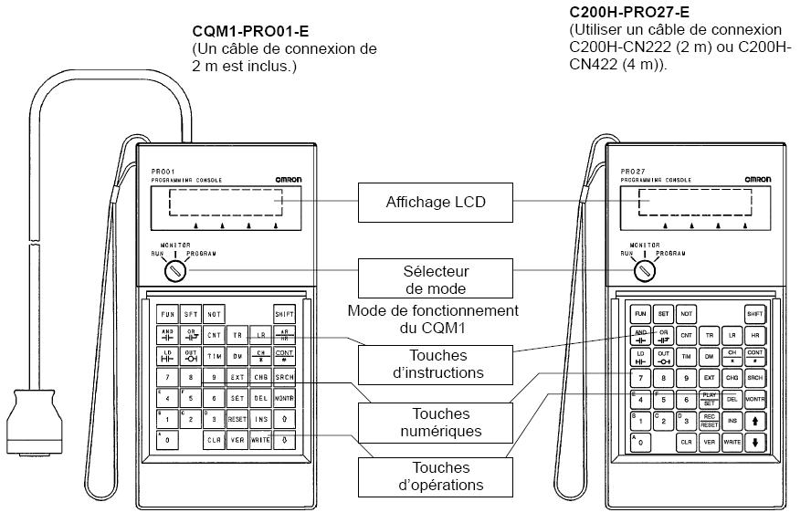 PROGRAMMATION «OMRON CQM1»