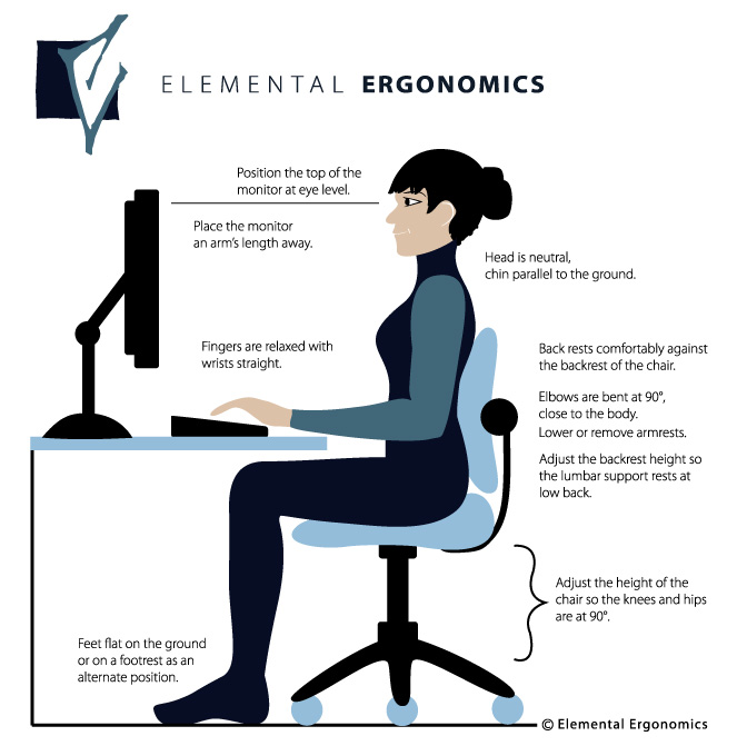 posture monitoring chair swivel teal occupational health consultancy services haccp