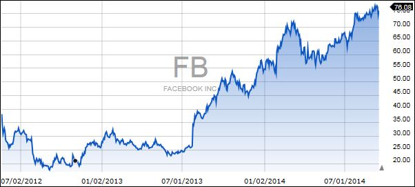 Alibaba and the forty thieves at an ipo that would raise almost facebook a year to recover ccuart Images