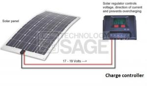 Connecting Solar panels to Charge controller
