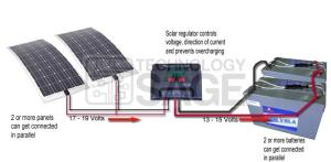Solar parallel battery connection