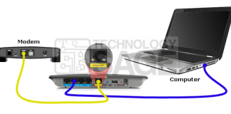 C:\Users\Mr. Priest\Pictures\Routers and ethernet.PNG