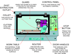 The CNC Router