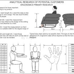 Ergonomic Chair Data Milk Carton Adirondack Chairs Analytical Research Of Potential Customers Ergonomics Click Here For Design Process Index Page