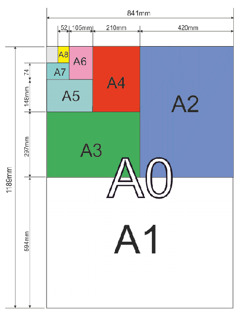 Paper And Card Sizes Iso International Organisation For