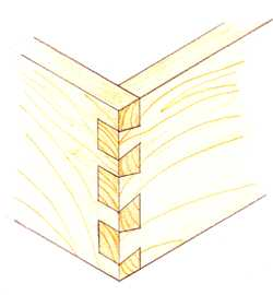 Image Result For Different Types Of Dovejoints