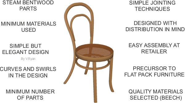 first high chair invented outdoor wicker hanging michael thonet and the no 14