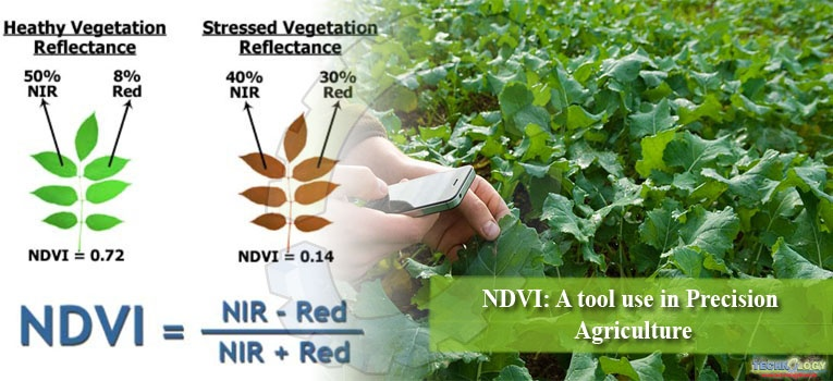 NDVI: A tool use in Precision Agriculture