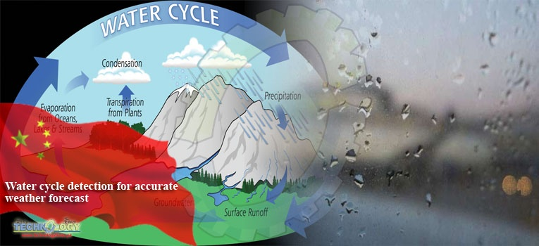 Water cycle detection for accurate weather forecast