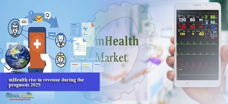 mHealth rise in revenue during the prognosis 2025