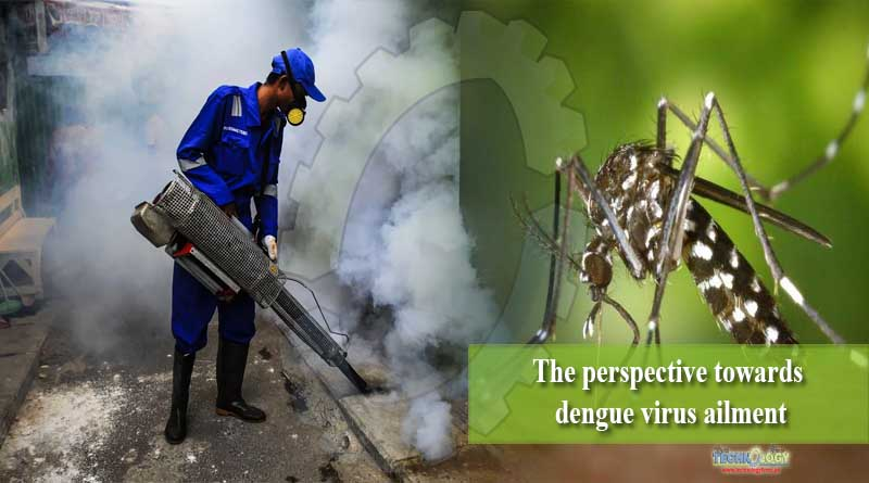 The perspective towards dengue virus ailment