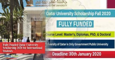 Fully Funded Qatar University Scholarship 2020 for International Students
