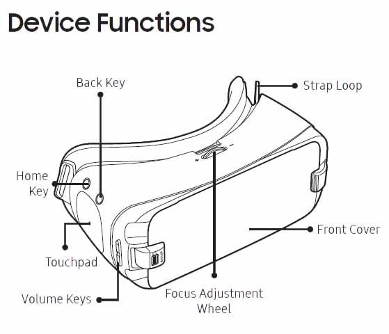 Samsung SM-R323 Gear VR Headset Review