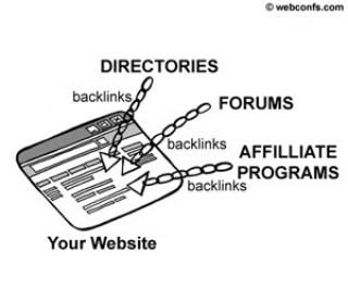 high-pr-dofollow-backlinks