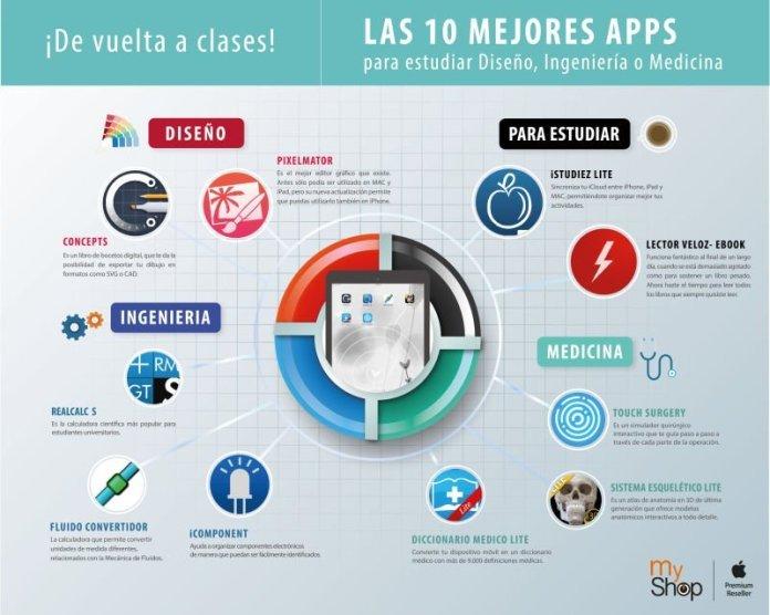 Infografìas_Apps_De vuelta a clases