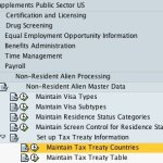 What is Country ISO Codes in SAP?