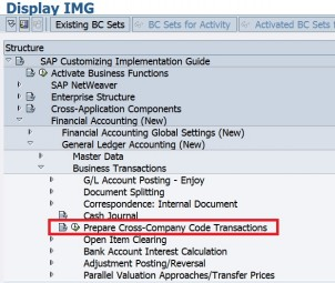 What is Cross Company Code Clearing in SAP?