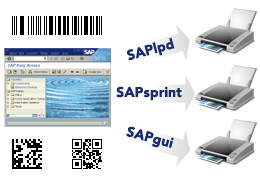 How to Configure Printer in SAP System by using SPAD?