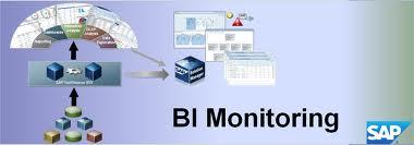 BI monitoring