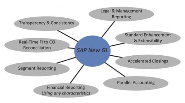 newgl-features
