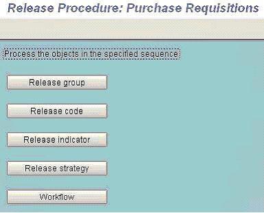 Release Procedure for requisitions