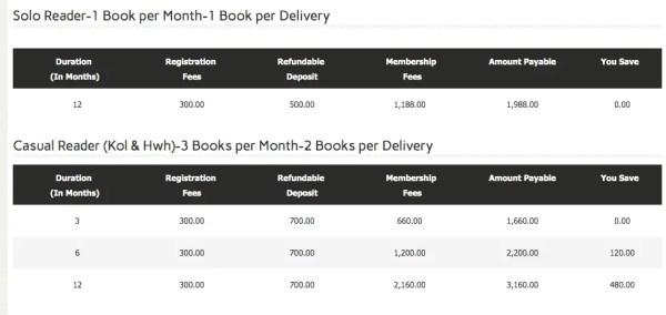 Rent book india