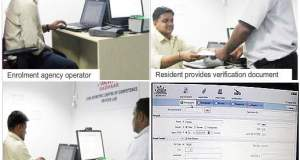 UID Registration Verification