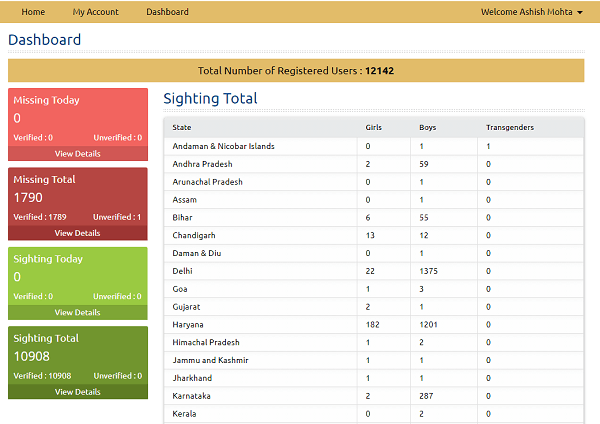 khoya Paya Children Stats Dashboard